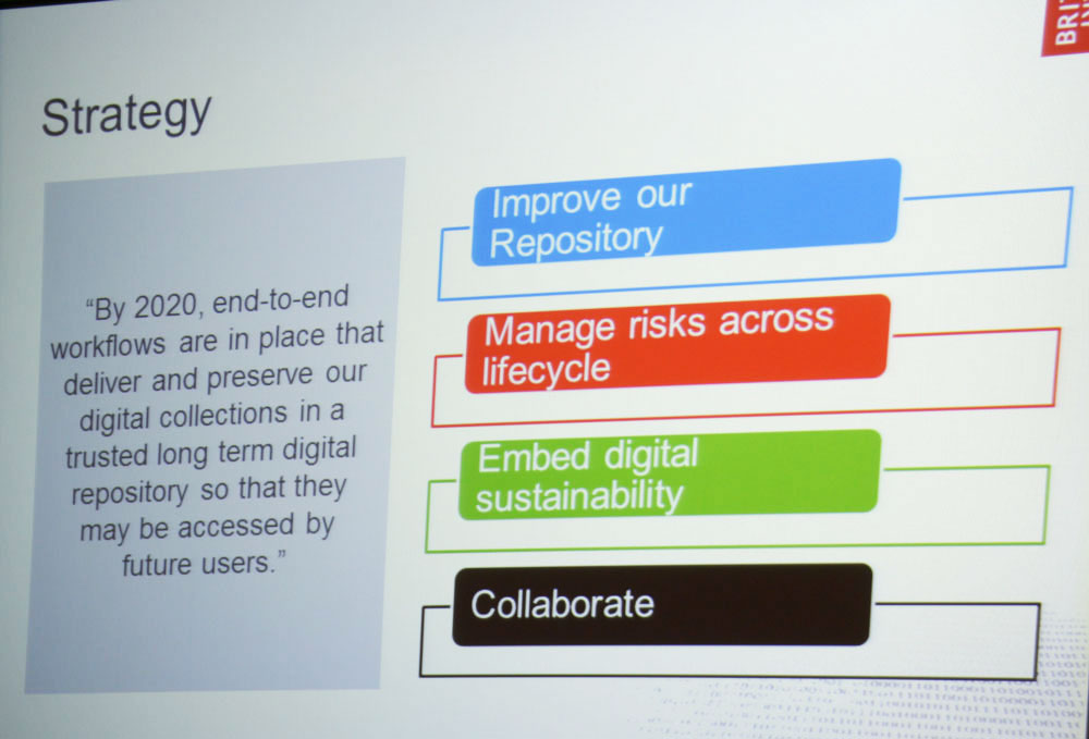 British Library strategy for digital preservation